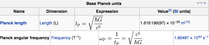 c speed in plnack units
