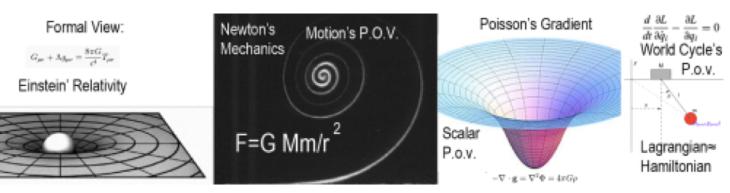 gravitational pentalogic