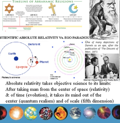 absoute relativITy