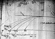 galileo_parabola-1
