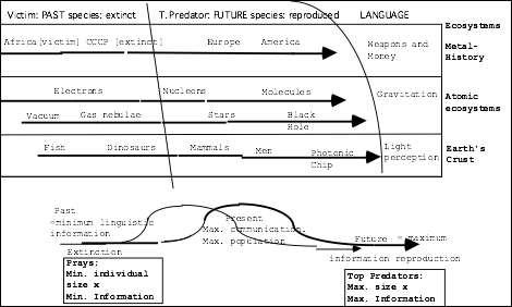 selection of languages
