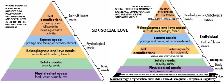 REAL MASLOW