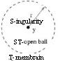 open ball t.oe