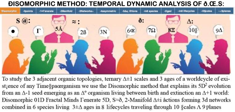 DISOMORPHIC METHOD